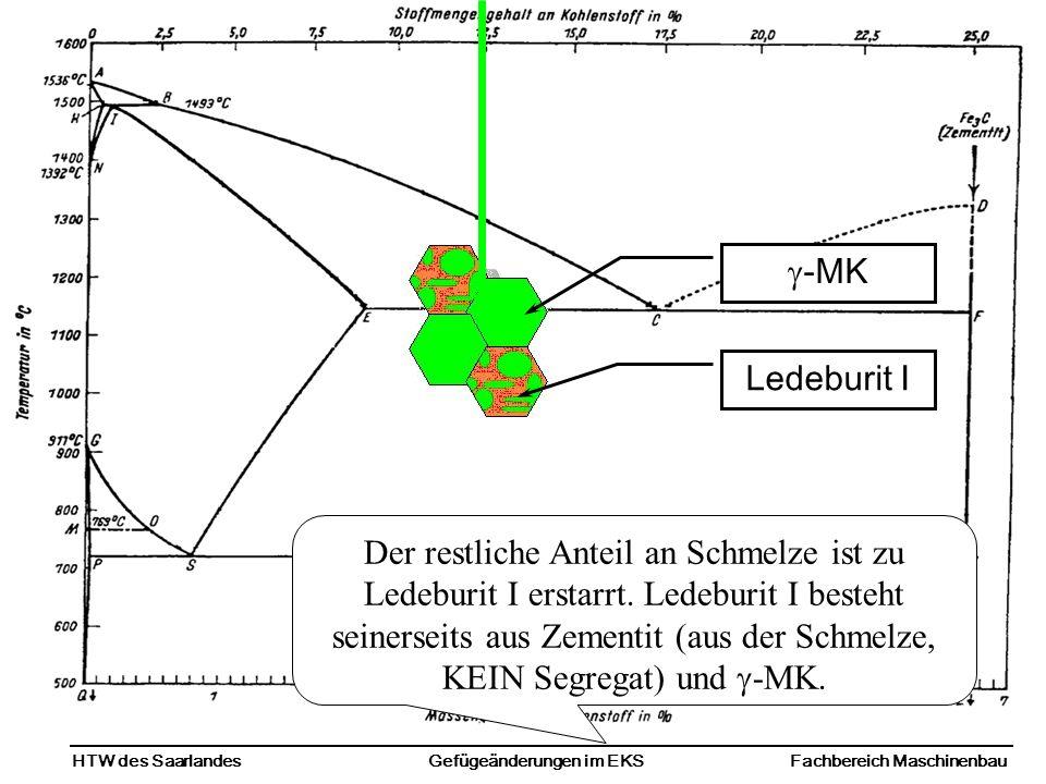 HTW des SaarlandesFachbereich MaschinenbauGefügeänderungen im EKS -MK Ledeburit I Der restliche Anteil an Schmelze ist zu Ledeburit I erstarrt. Ledebu