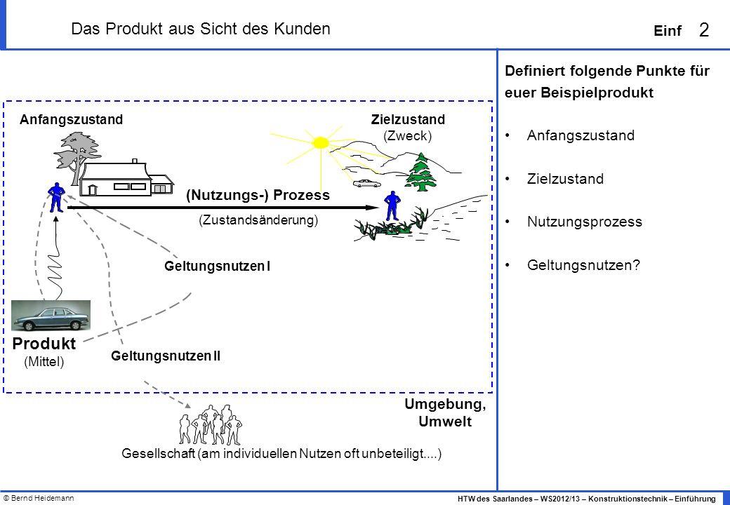 © Bernd Heidemann 2 HTW des Saarlandes – WS2012/13 – Konstruktionstechnik – Einführung Einf Umgebung, Umwelt Das Produkt aus Sicht des Kunden Definier