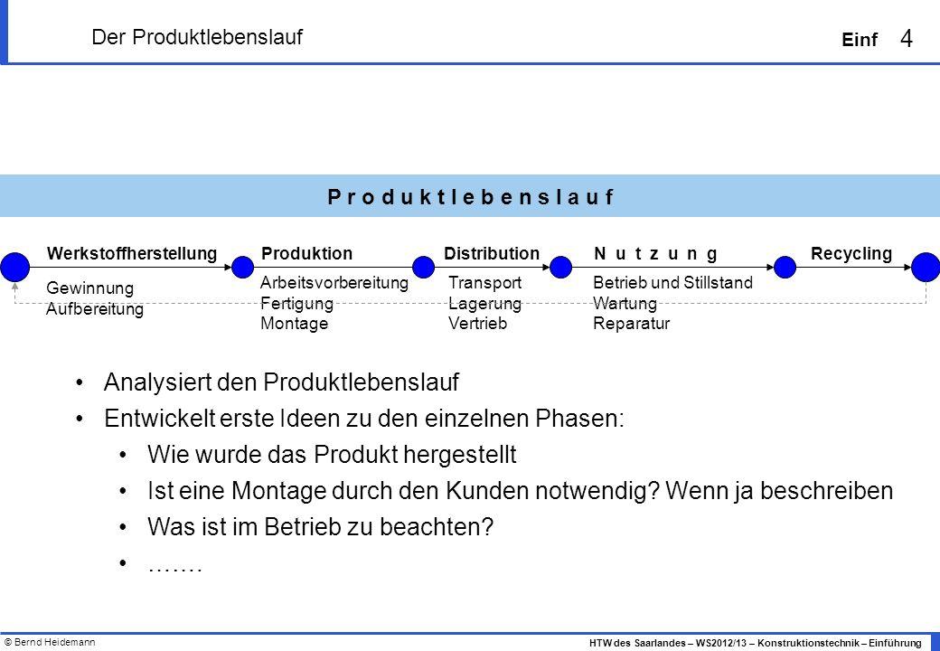 © Bernd Heidemann 4 HTW des Saarlandes – WS2012/13 – Konstruktionstechnik – Einführung Einf Der Produktlebenslauf Arbeitsvorbereitung Fertigung Montag