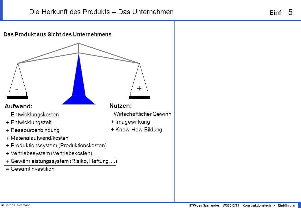 © Bernd Heidemann 5 HTW des Saarlandes – WS2012/13 – Konstruktionstechnik – Einführung Einf Die Herkunft des Produkts – Das Unternehmen Nutzen: Wirtsc