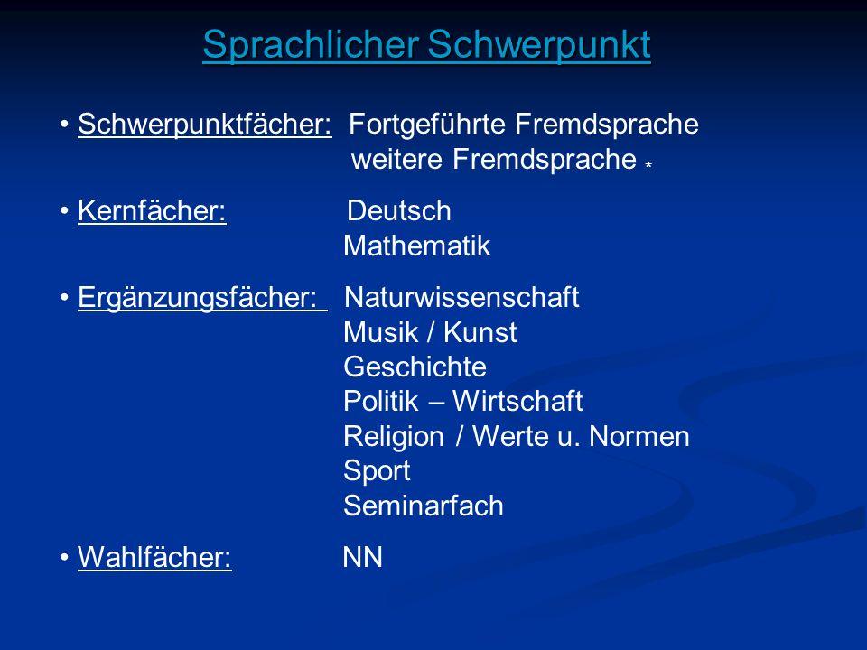 Sprachlicher Schwerpunkt Schwerpunktfächer: Fortgeführte Fremdsprache weitere Fremdsprache * Kernfächer: Deutsch Mathematik Ergänzungsfächer: Naturwis