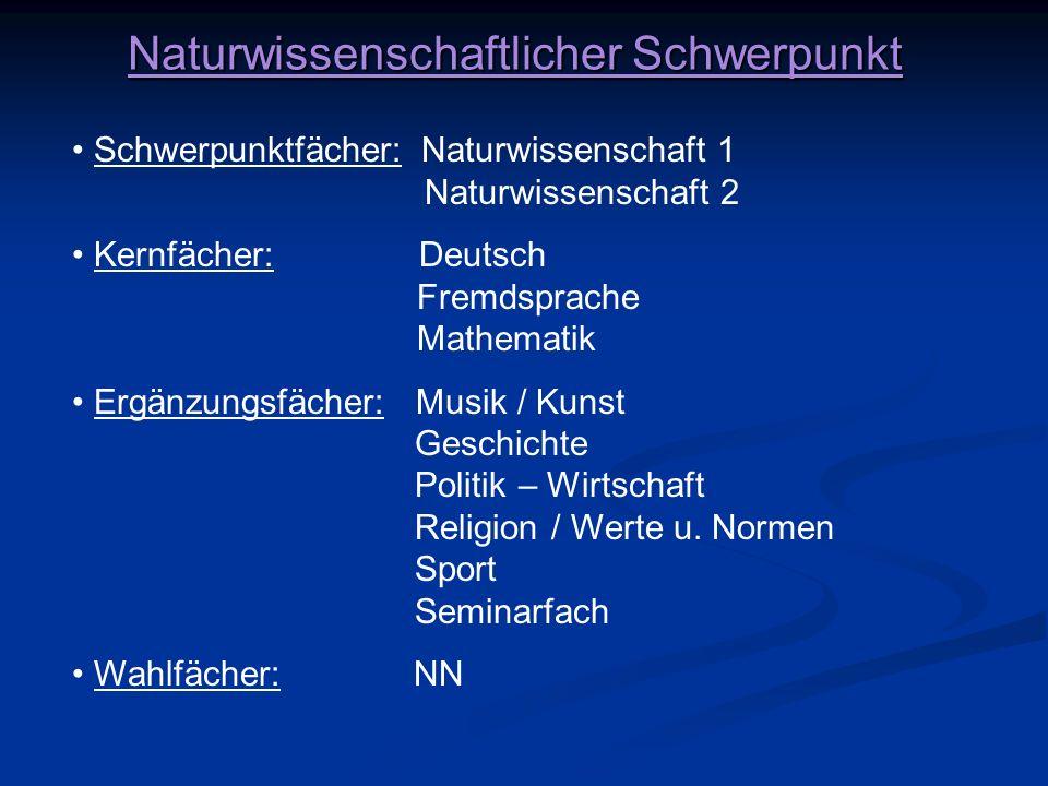 Naturwissenschaftlicher Schwerpunkt Schwerpunktfächer: Naturwissenschaft 1 Naturwissenschaft 2 Kernfächer: Deutsch Fremdsprache Mathematik Ergänzungsf