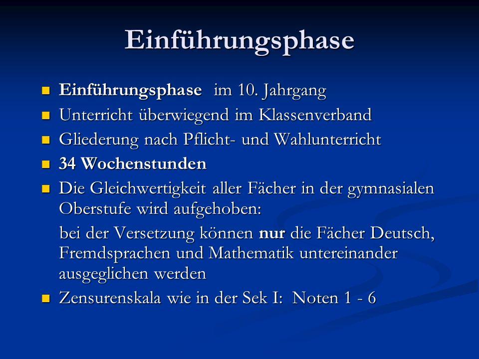 EinführungsphaseBereichAufgabenfeldFach Wochen- stunden Pflichtbereich Pflichtbereich ADeutsch3 1.