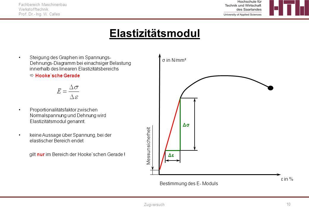 Fachbereich Maschinenbau Werkstofftechnik Prof. Dr.- Ing. W. Calles Zugversuch 10 Messunsicherheit Elastizitätsmodul Steigung des Graphen im Spannungs