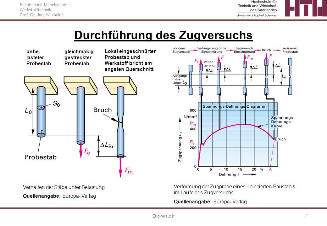 Fachbereich Maschinenbau Werkstofftechnik Prof. Dr.- Ing. W. Calles Zugversuch 2 Durchführung des Zugversuchs Verformung der Zugprobe eines unlegierte