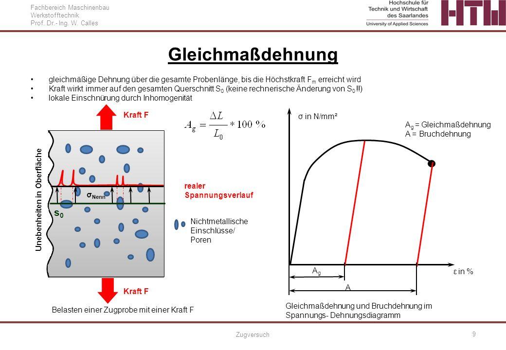 Fachbereich Maschinenbau Werkstofftechnik Prof. Dr.- Ing. W. Calles Zugversuch 9 Gleichmaßdehnung gleichmäßige Dehnung über die gesamte Probenlänge, b