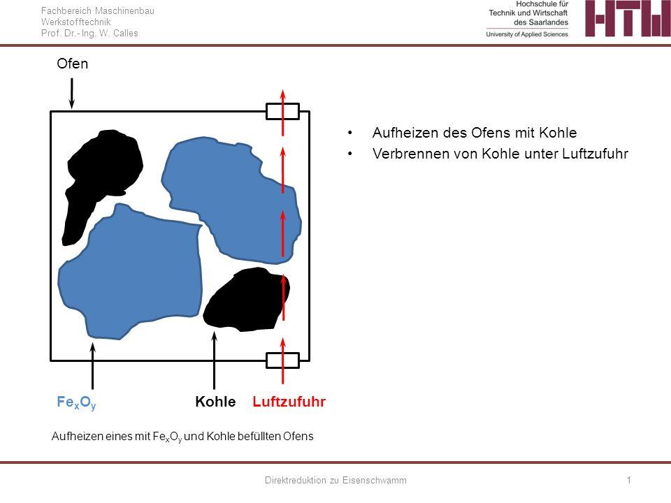 Fachbereich Maschinenbau Werkstofftechnik Prof. Dr.- Ing. W. Calles 1Direktreduktion zu Eisenschwamm Aufheizen des Ofens mit Kohle Verbrennen von Kohl