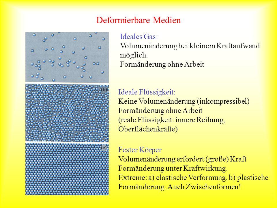 Deformierbare Medien Ideales Gas: Volumenänderung bei kleinem Kraftaufwand möglich. Formänderung ohne Arbeit Ideale Flüssigkeit: Keine Volumenänderung