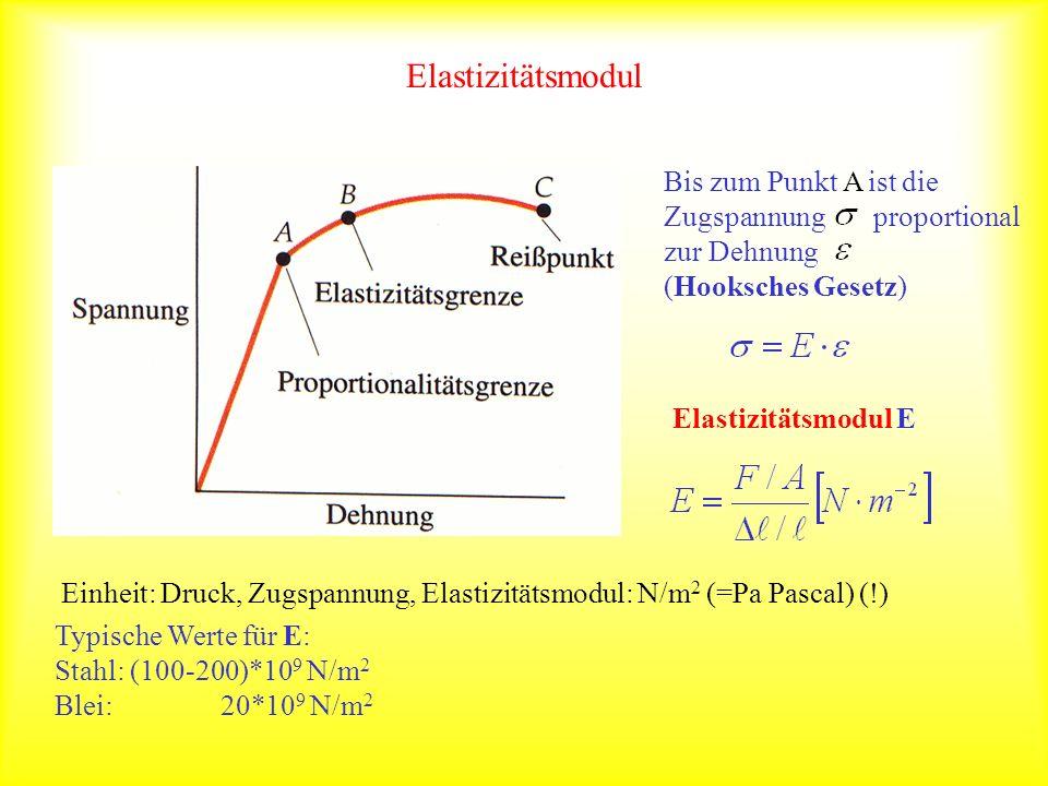 Elastizitätsmodul Bis zum Punkt A ist die Zugspannung proportional zur Dehnung (Hooksches Gesetz) Elastizitätsmodul E Einheit: Druck, Zugspannung, Ela