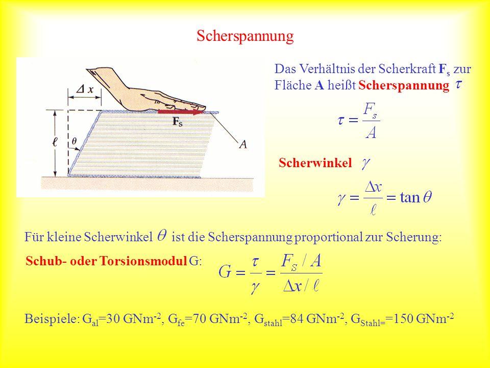 Scherspannung Das Verhältnis der Scherkraft F s zur Fläche A heißt Scherspannung Scherwinkel Für kleine Scherwinkel ist die Scherspannung proportional