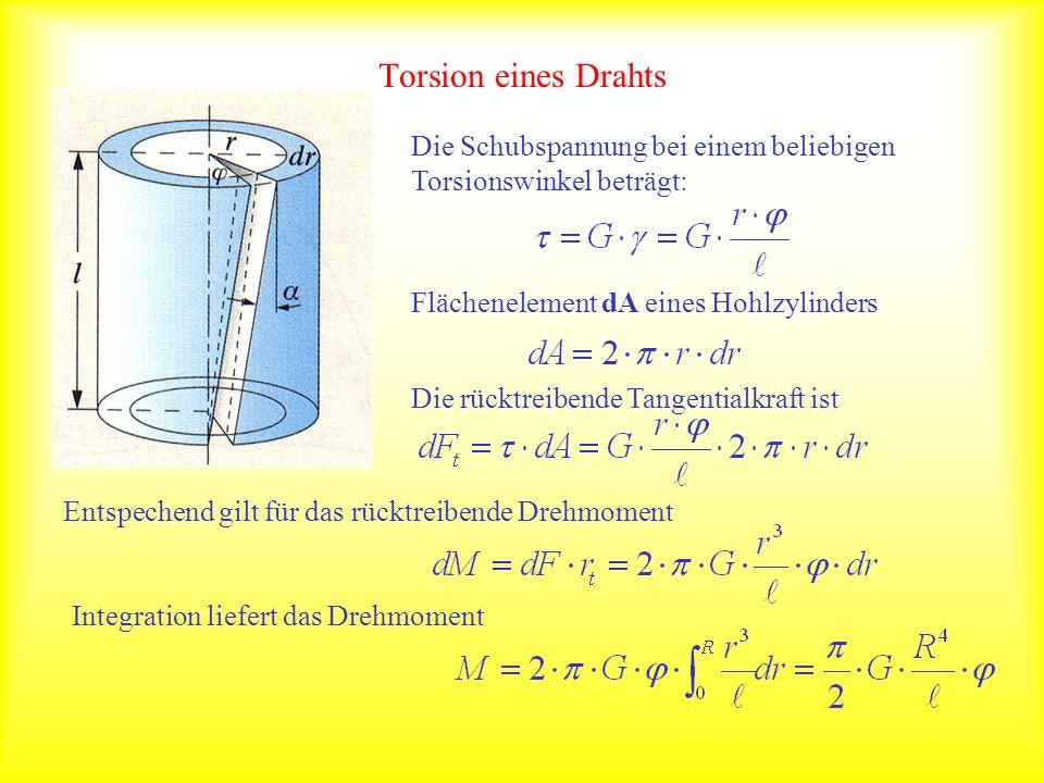Festkörper und Flüssigkeiten Die atomaren Baugruppen liegen in beiden Aggregatzuständen auf Kontakt – deshalb ist die Dichte eines Materials in beiden Aggregatzuständen praktisch gleich Aber: Flüssigkeiten sind gegen Scherung bzw.