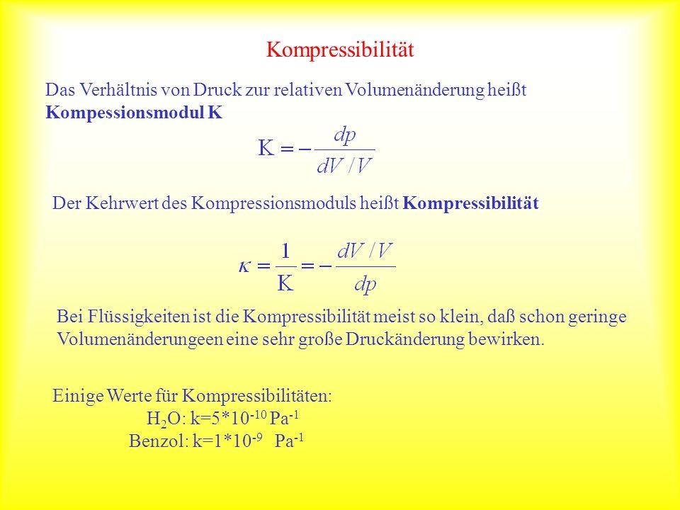 Kompressibilität Das Verhältnis von Druck zur relativen Volumenänderung heißt Kompessionsmodul K Der Kehrwert des Kompressionsmoduls heißt Kompressibi