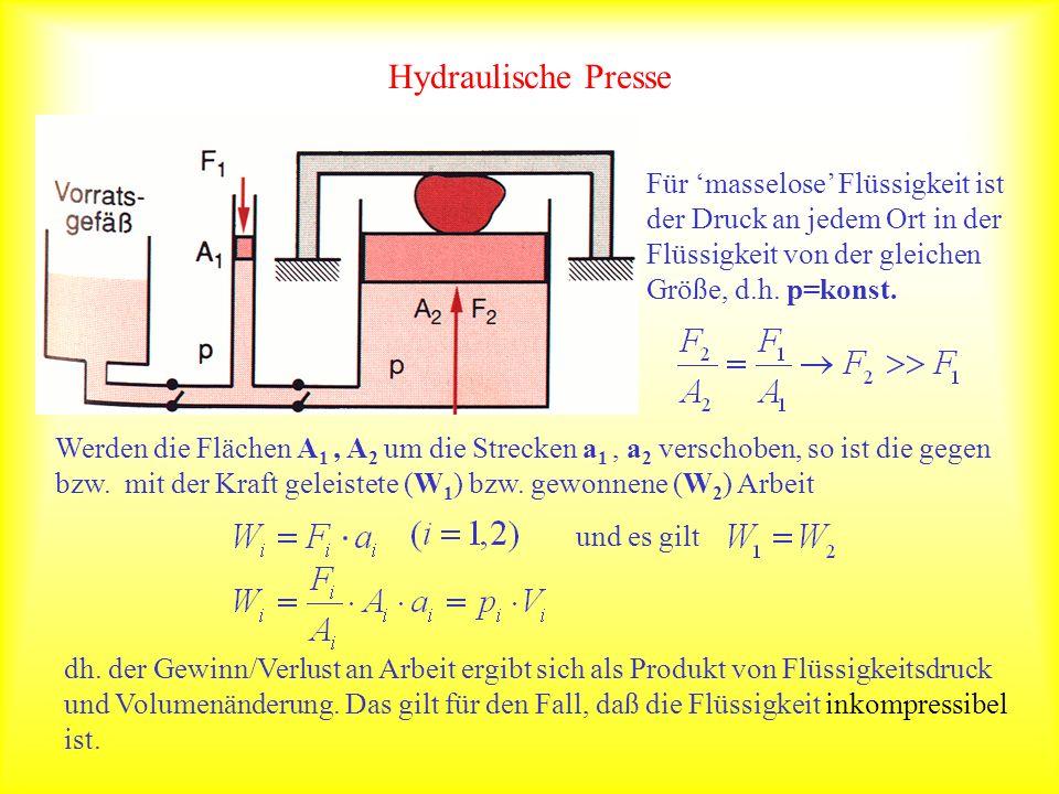 Hydraulische Presse Für masselose Flüssigkeit ist der Druck an jedem Ort in der Flüssigkeit von der gleichen Größe, d.h. p=konst. Werden die Flächen A