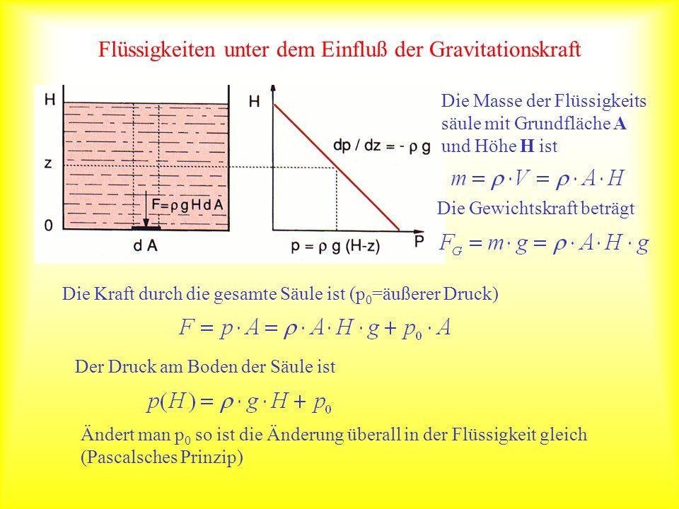 Flüssigkeiten unter dem Einfluß der Gravitationskraft Die Masse der Flüssigkeits säule mit Grundfläche A und Höhe H ist Die Gewichtskraft beträgt Die