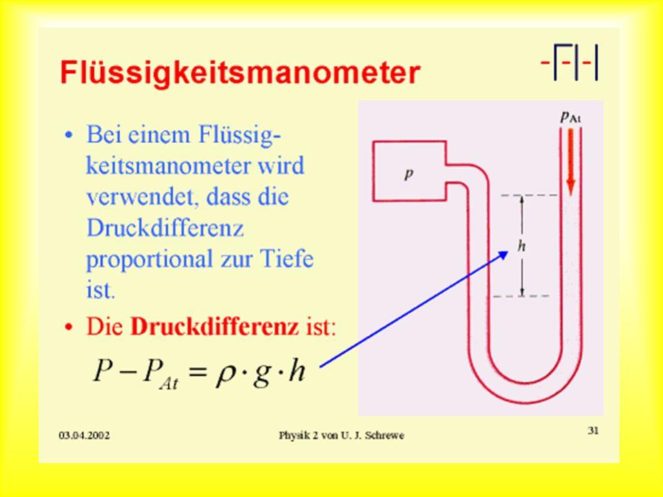 Flüssigkeitsmanometer