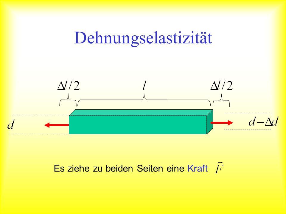 FormelSI EinheitAnmerkung 1 N / m 2 Dehnung E1 N / m 2 Elastizitätsmodul 1 Dehnung, relative Längen Änderung 1 N / m 2 Normalspannung (Kraft / Angriffsfläche) Dehnung – Hookesches Gesetz