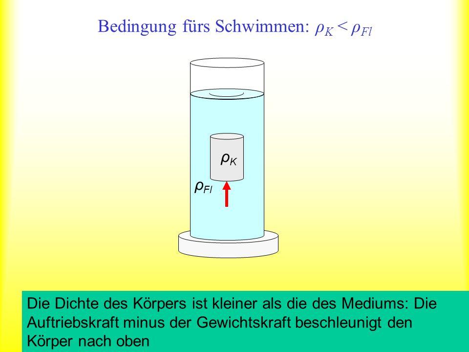 Bedingung fürs Schweben: ρ K = ρ Fl ρKρK ρ Fl Die Dichte des Körpers ist gleich der des Mediums: Die Auftriebskraft ist gleich der Gewichtskraft – es gibt keine beschleunigende Kraft