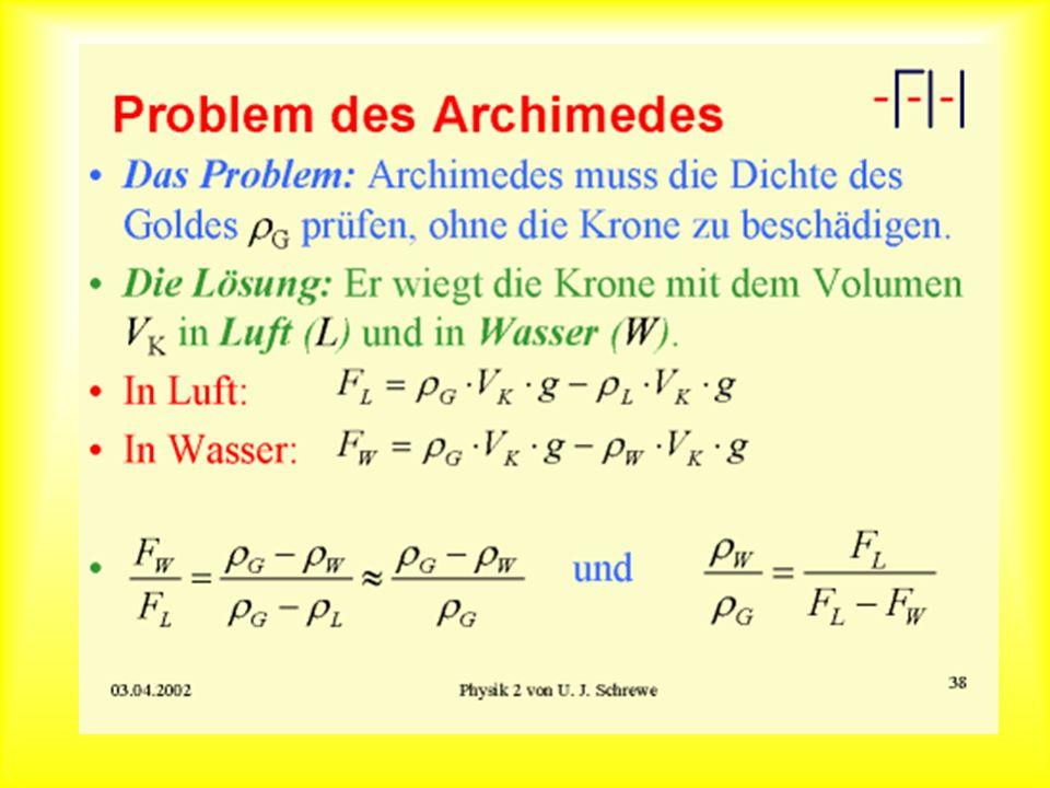 Gesetz des Archimedes