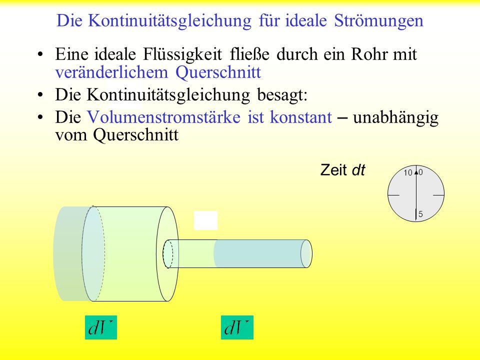 Die Kontinuitätsgleichung Das in einem Zeitintervall transportierte Volumen ist in beiden Röhren gleich dV