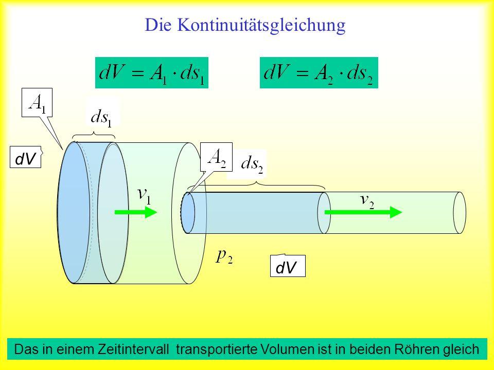 Einheit 1 m 3 In gleichen Zeiten werden gleiche Volumina bewegt 1 m 3 /s Division durch die Zeit ergibt die Kontinuitätsgleichung 1 m 3 /s Kontinuitätsgleichung: Die Volumenstromstärke ist konstant – unabhängig vom Querschnitt Die Kontinuitätsgleichung