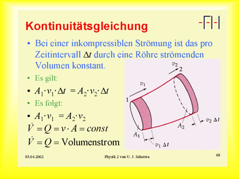 Der Bernoulli Effekt Eine ideale Flüssigkeit fließe durch ein Rohr mit veränderlichem Querschnitt Im Bereich des kleineren Querschnitts nimmt die Strömungsgeschwindigkeit zu, der Druck aber ab