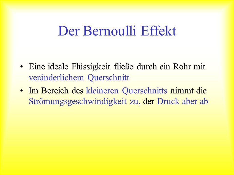 Der Bernoulli-Effekt Bei Anstieg der Strömungsgeschwindigkeit fällt der Druck