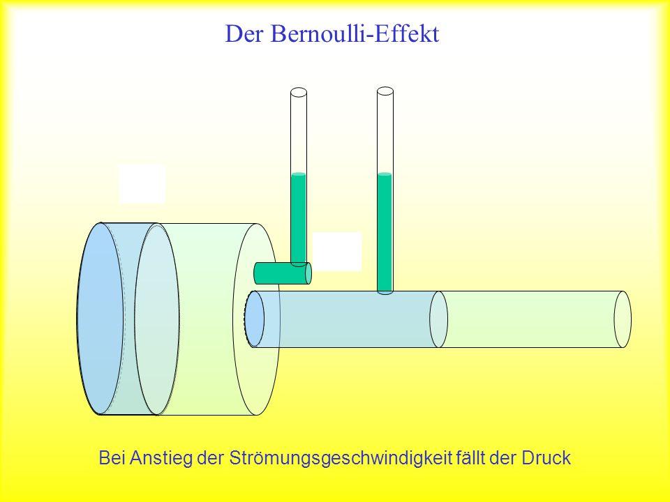 Versuch zur Bernoulli-Gleichung Drucke in Abhängigkeit von der Strömungsgeschwindigkeit einer Flüssigkeit: Niederer Druck in den Rohren mit kleinem Querschnitt, also hoher Strömungsgeschwindigkeit Hoher Druck im Rohr mit großem Querschnitt und kleiner Strömungsgeschwindigkeit