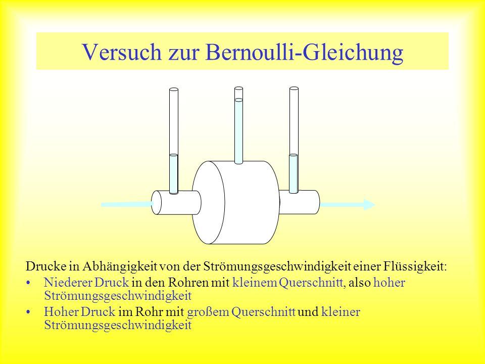 Versuch zur Bernoulli-Gleichung Drucke in Abhängigkeit von der Strömungsgeschwindigkeit einer Flüssigkeit: Niederer Druck in den Rohren mit kleinem Qu
