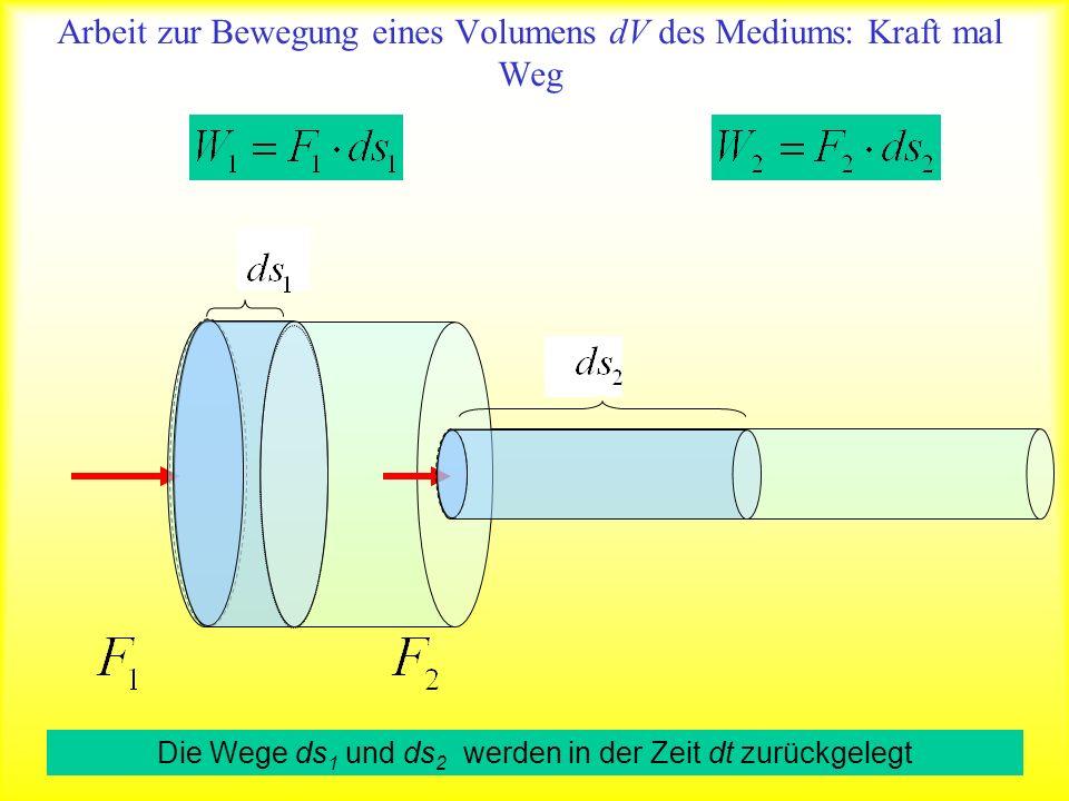Volumen linksVolumen rechts 1 JKraft mal Weg 1 J Arbeit gegen den Druck Arbeit in beiden Rohren, um ein Volumen dV zu versetzen A1A1 A2A2 Die Kraft wird durch Druck mal Fläche ersetzt