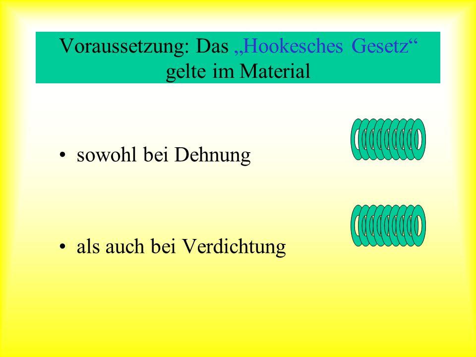Voraussetzung: Das Hookesches Gesetz gelte im Material sowohl bei Dehnung als auch bei Verdichtung