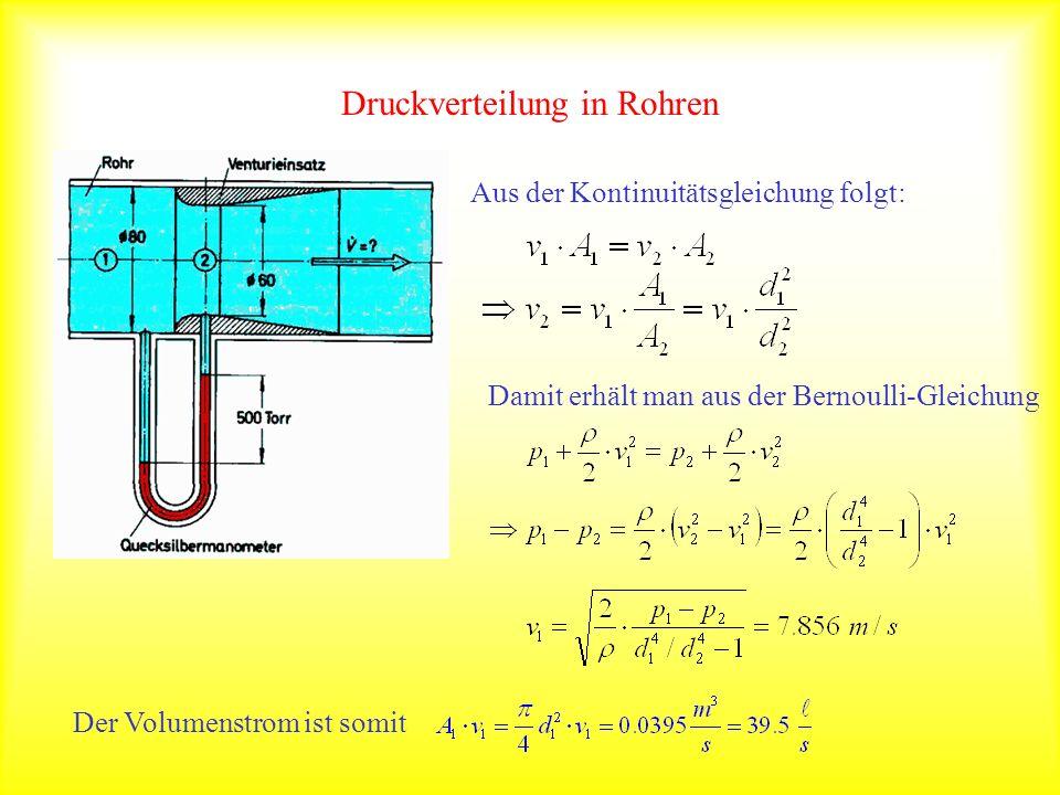 Druckverteilung in Rohren Aus der Kontinuitätsgleichung folgt: Der Volumenstrom ist somit Damit erhält man aus der Bernoulli-Gleichung
