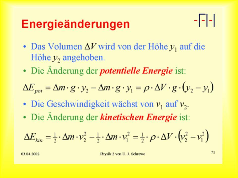 Energieänderungen
