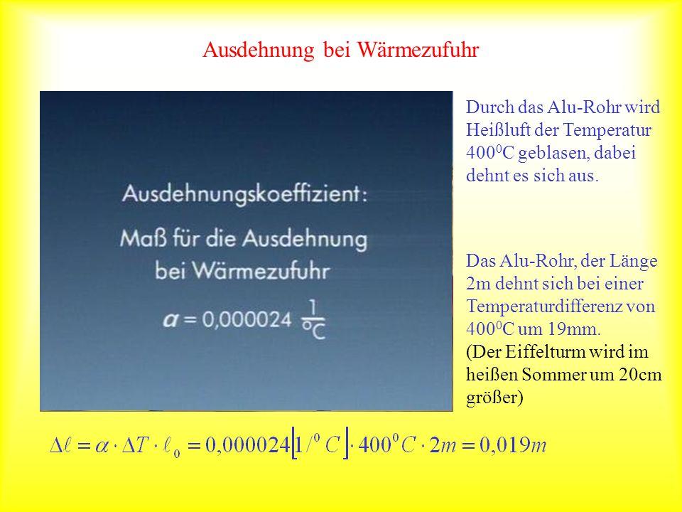 Thermische Längenausdehnung 23,8*10 -6 Aluminium 12,0*10 -6 Eisen 12,0*10 -6 Beton 1,2*10 -6 Diamant 18,5*10 -6 Messing 75*10 -6 Plexiglas [1/ 0 C]Stoff =linearer Ausdehnungskoeffizient
