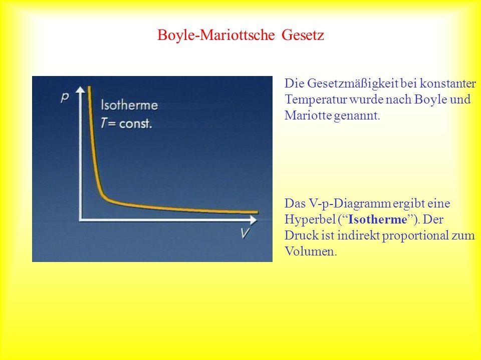 Boyle-Mariottsche Gesetz Die Gesetzmäßigkeit bei konstanter Temperatur wurde nach Boyle und Mariotte genannt.