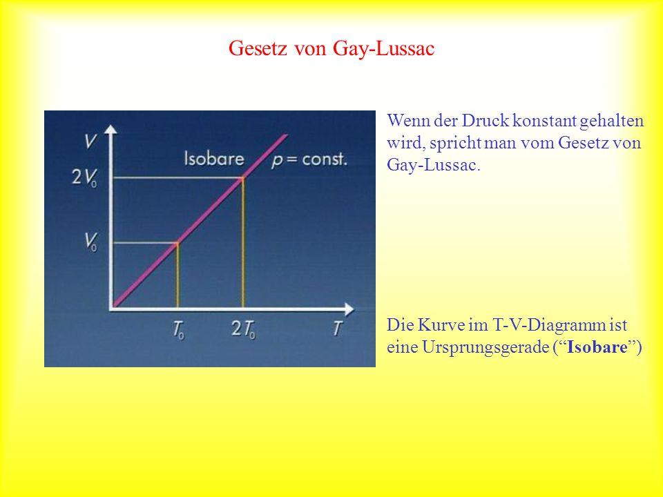 Gesetz von Gay-Lussac Wenn der Druck konstant gehalten wird, spricht man vom Gesetz von Gay-Lussac.