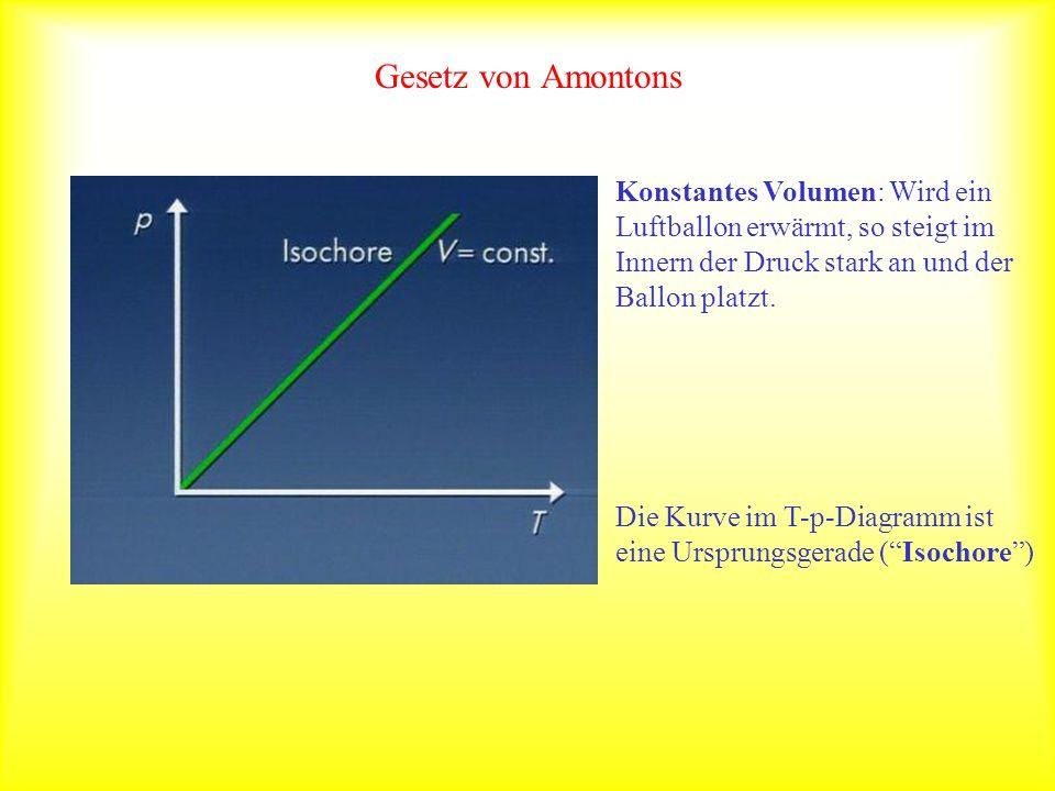 Gesetz von Amontons Konstantes Volumen: Wird ein Luftballon erwärmt, so steigt im Innern der Druck stark an und der Ballon platzt.