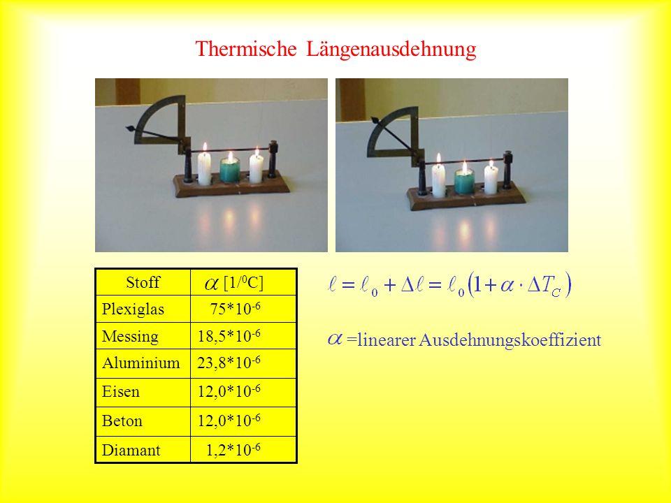 Partialdruck Der Normalluftdruck beträgt: 1013,25 hPa (=mbar) 8,8*10 -5 hPa0,0000087%Xenon 5,0*10 -4 hPa0,00005%Wasserstoff 1,16*10 -3 hPa0,000114%Krypton 5,3*10 -3 hPa0,0005%Helium 1,84*10 -2 hPa0,0018%Neon 3,34*10 -1 hPa0,03%Kohlendioxid 9,46 hPa0,93%Argon 212,24 hPa20,95%Sauerstoff 791,19 hPa78,08%Stickstoff PartialdruckProzentsatzGasart Mit Partialdruck bezeichnet man den Druck, den eine einzelne Gasart in einem Gasgemisch hat.