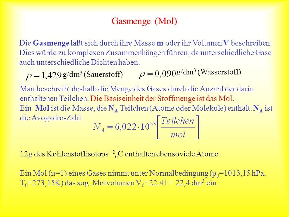 Gasmenge (Mol) Die Gasmenge läßt sich durch ihre Masse m oder ihr Volumen V beschreiben.