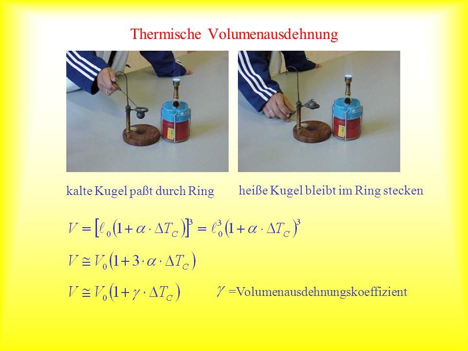 Thermische Volumenausdehnung kalte Kugel paßt durch Ring heiße Kugel bleibt im Ring stecken =Volumenausdehnungskoeffizient
