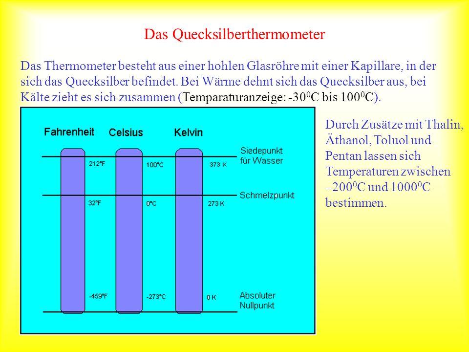 Das Quecksilberthermometer Das Thermometer besteht aus einer hohlen Glasröhre mit einer Kapillare, in der sich das Quecksilber befindet.