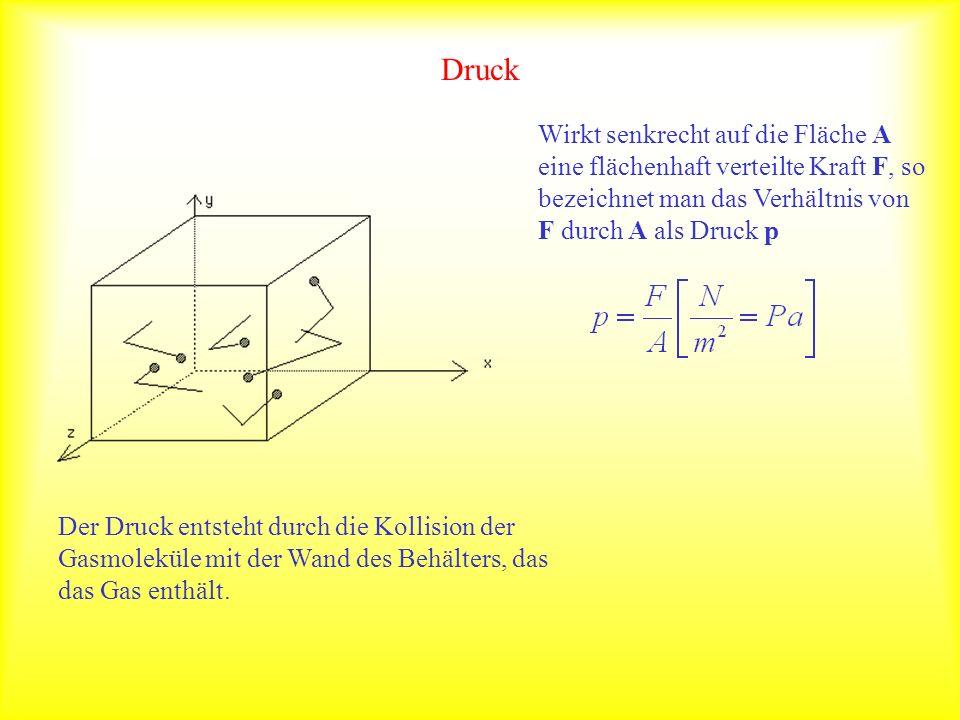 Druck Wirkt senkrecht auf die Fläche A eine flächenhaft verteilte Kraft F, so bezeichnet man das Verhältnis von F durch A als Druck p Der Druck entsteht durch die Kollision der Gasmoleküle mit der Wand des Behälters, das das Gas enthält.