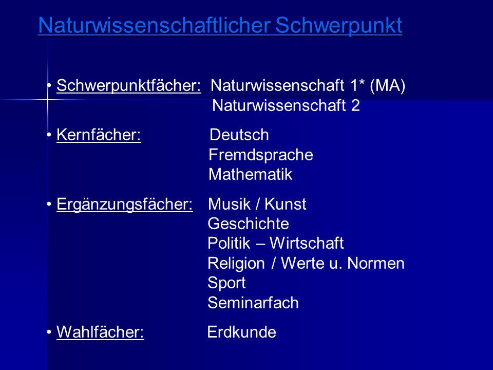 Naturwissenschaftlicher Schwerpunkt Schwerpunktfächer: Naturwissenschaft 1* (MA) Naturwissenschaft 2 Kernfächer: Deutsch Fremdsprache Mathematik Ergän