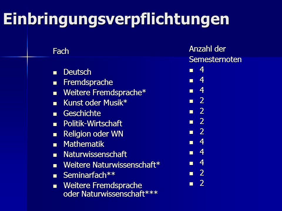 Einbringungsverpflichtungen Einbringungsverpflichtungen Fach Deutsch Deutsch Fremdsprache Fremdsprache Weitere Fremdsprache* Weitere Fremdsprache* Kun