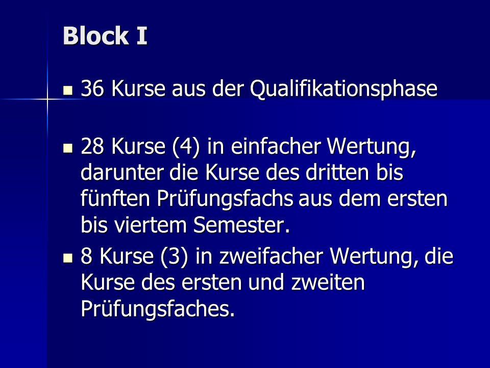 Block I 36 Kurse aus der Qualifikationsphase 36 Kurse aus der Qualifikationsphase 28 Kurse (4) in einfacher Wertung, darunter die Kurse des dritten bi