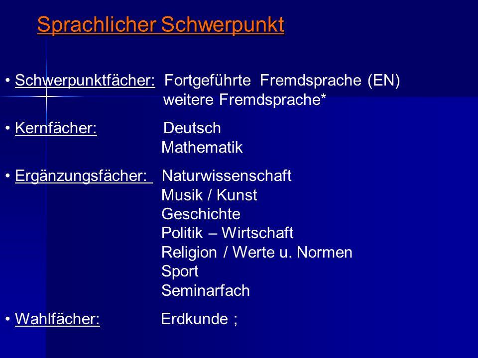 Sprachlicher Schwerpunkt Schwerpunktfächer: Fortgeführte Fremdsprache (EN) weitere Fremdsprache* Kernfächer: Deutsch Mathematik Ergänzungsfächer: Natu