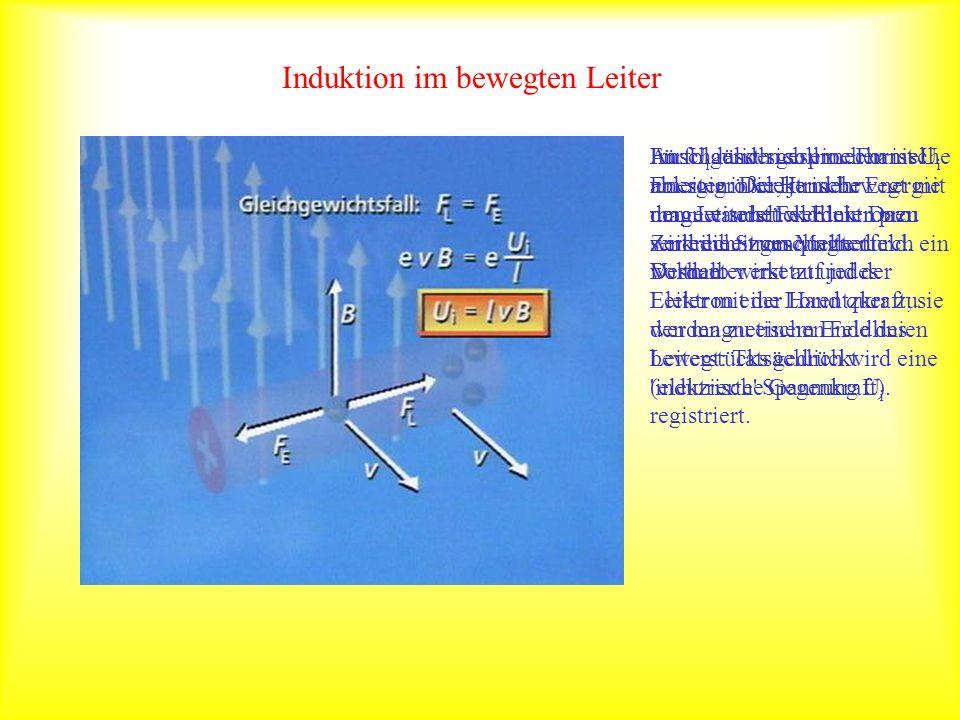 Induktion im bewegten Leiter Im folgenden soll mechanische Energie in elektrische Energie umgewandelt werden. Dazu wird die Stromquelle durch ein Volt