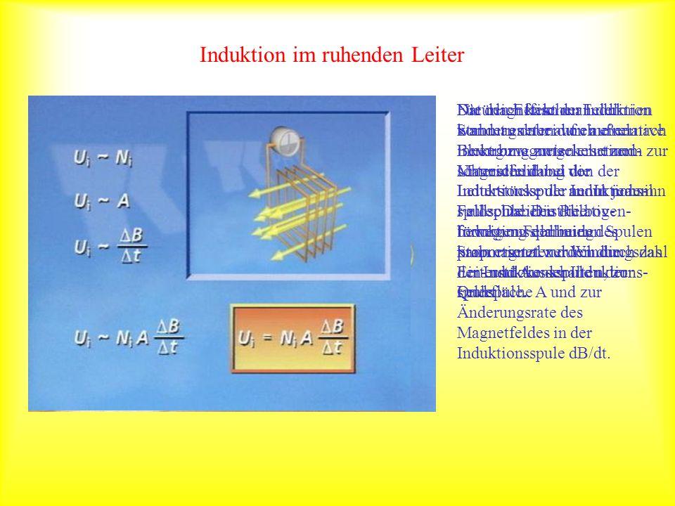 Allgemeines Induktionsgesetz Eine Induktionsspannung U i wird registriert, wenn sich der magnetische Fluss B*A durch die Induktionsspule ändert.