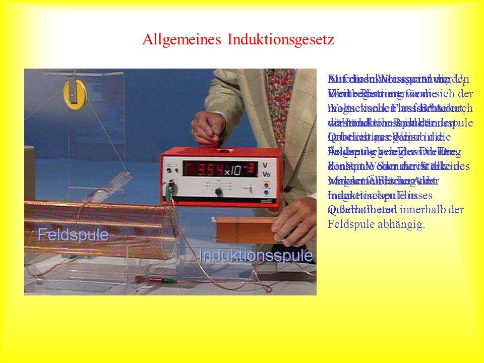 Allgemeines Induktionsgesetz Eine Induktionsspannung U i wird registriert, wenn sich der magnetische Fluss B*A durch die Induktionsspule ändert. Dabei