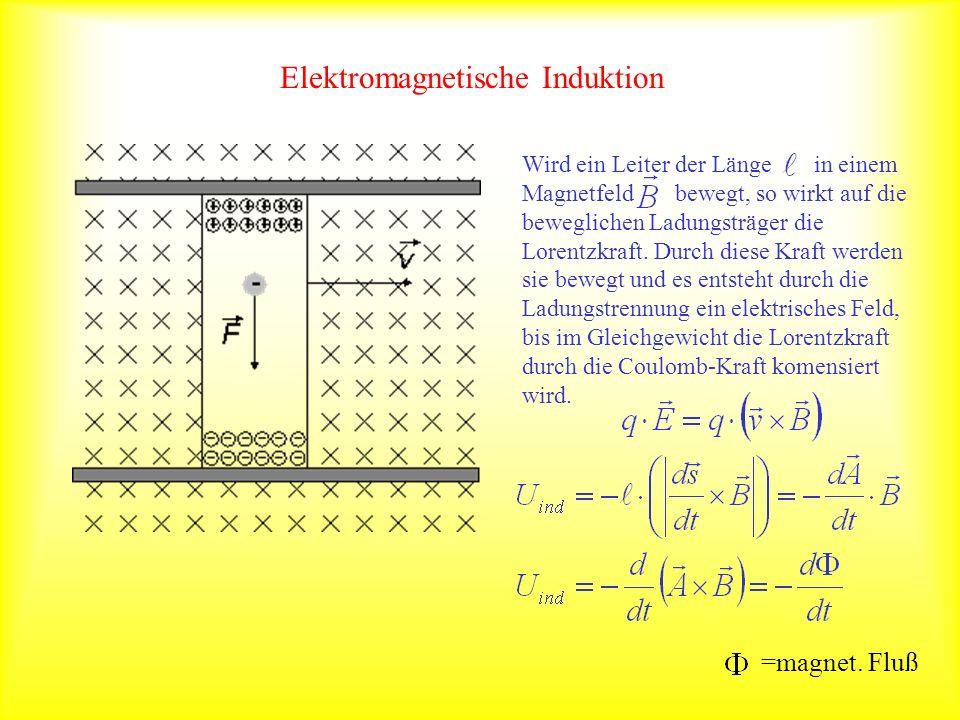 Elektromagnetische Induktion =magnet. Fluß Wird ein Leiter der Länge in einem Magnetfeld bewegt, so wirkt auf die beweglichen Ladungsträger die Lorent