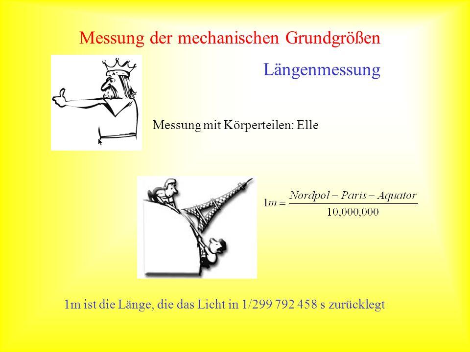 Messung der mechanischen Grundgrößen Messung mit Körperteilen: Elle 1m ist die Länge, die das Licht in 1/299 792 458 s zurücklegt Längenmessung